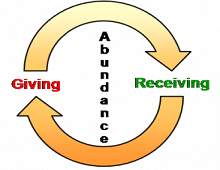 law of giving and receiving